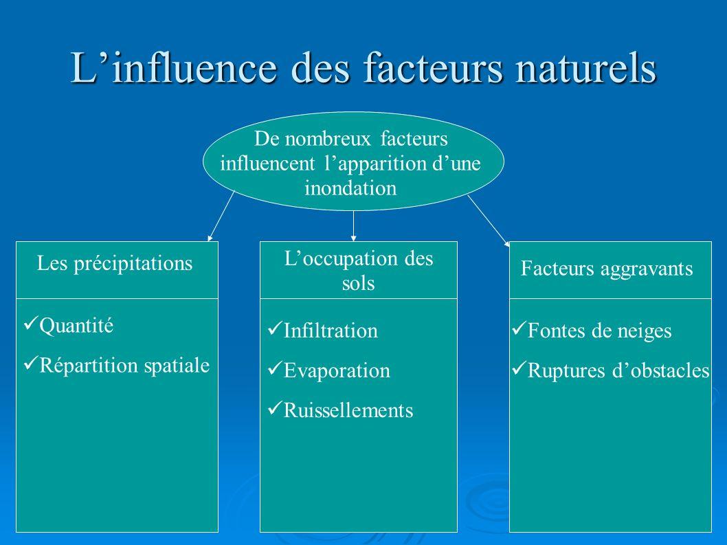 Linfluence des facteurs naturels De nombreux facteurs influencent lapparition dune inondation Les précipitations Loccupation des sols Facteurs aggrava