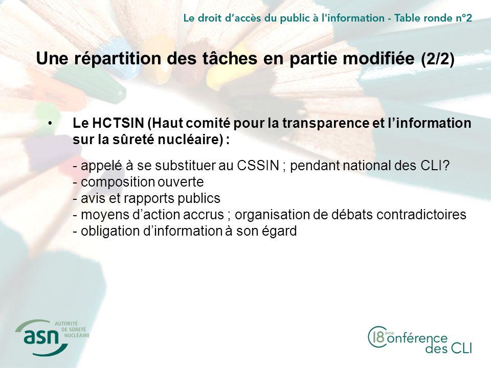 Une répartition des tâches en partie modifiée (2/2) Le HCTSIN (Haut comité pour la transparence et linformation sur la sûreté nucléaire) : - appelé à se substituer au CSSIN ; pendant national des CLI.