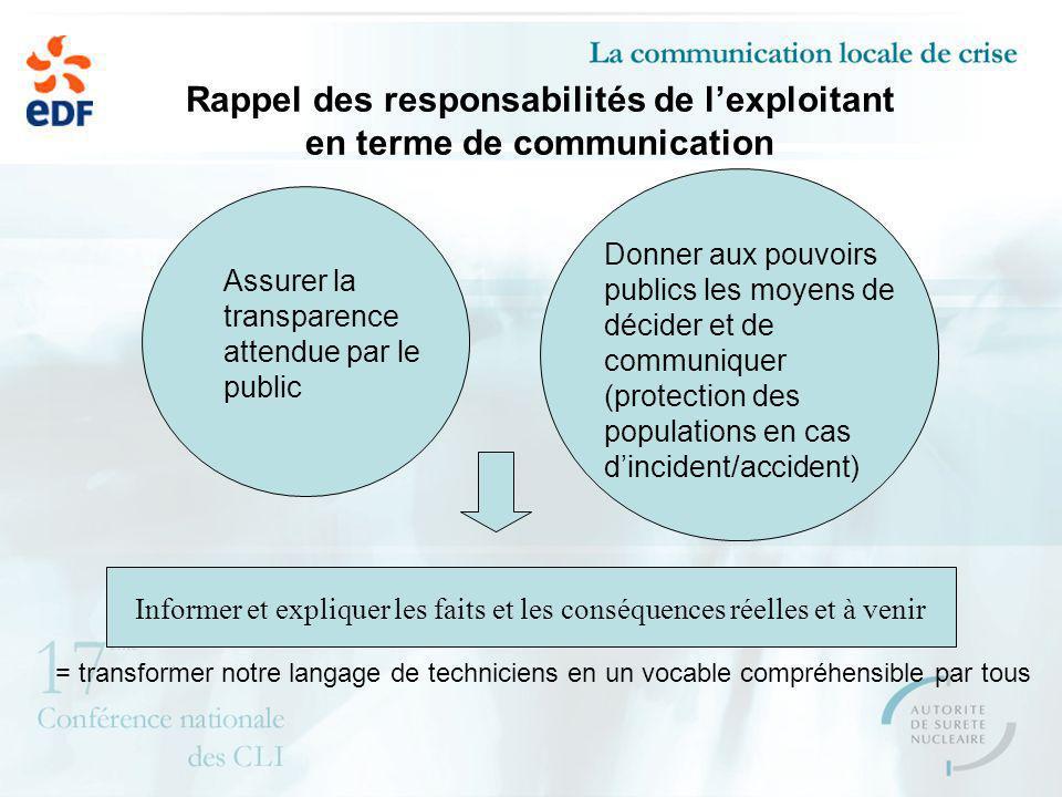 Rappel des responsabilités de lexploitant en terme de communication Assurer la transparence attendue par le public Donner aux pouvoirs publics les moy