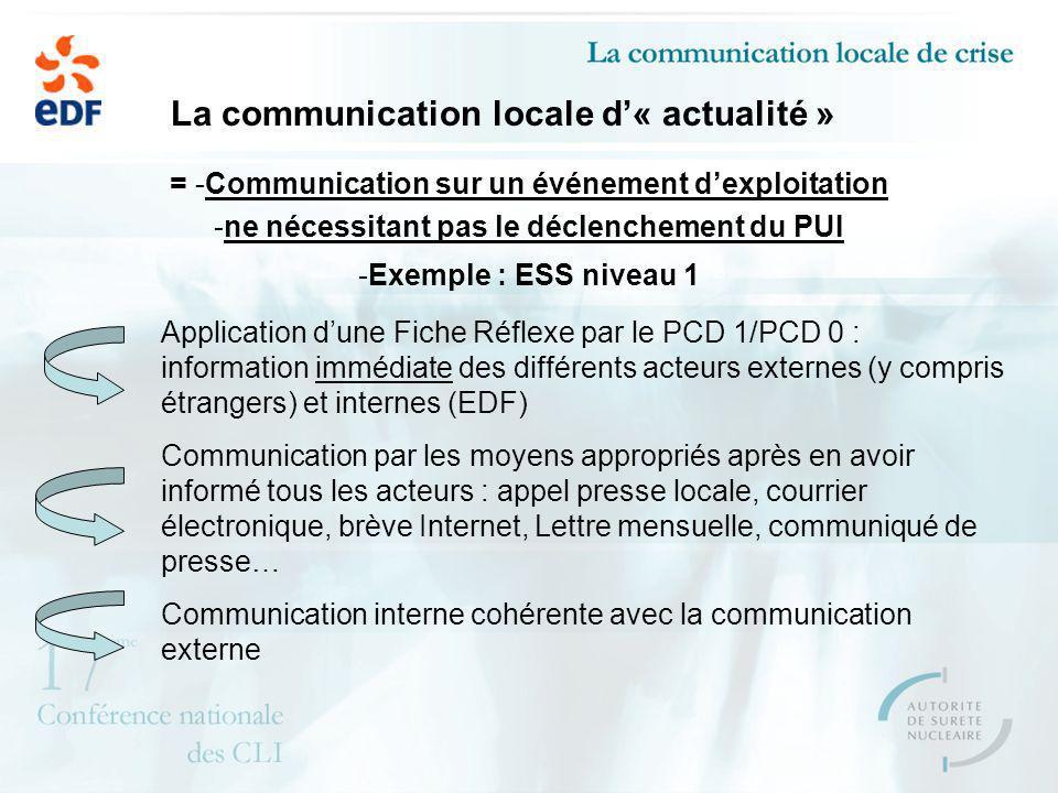 La communication locale d« actualité » = -Communication sur un événement dexploitation -ne nécessitant pas le déclenchement du PUI -Exemple : ESS nive