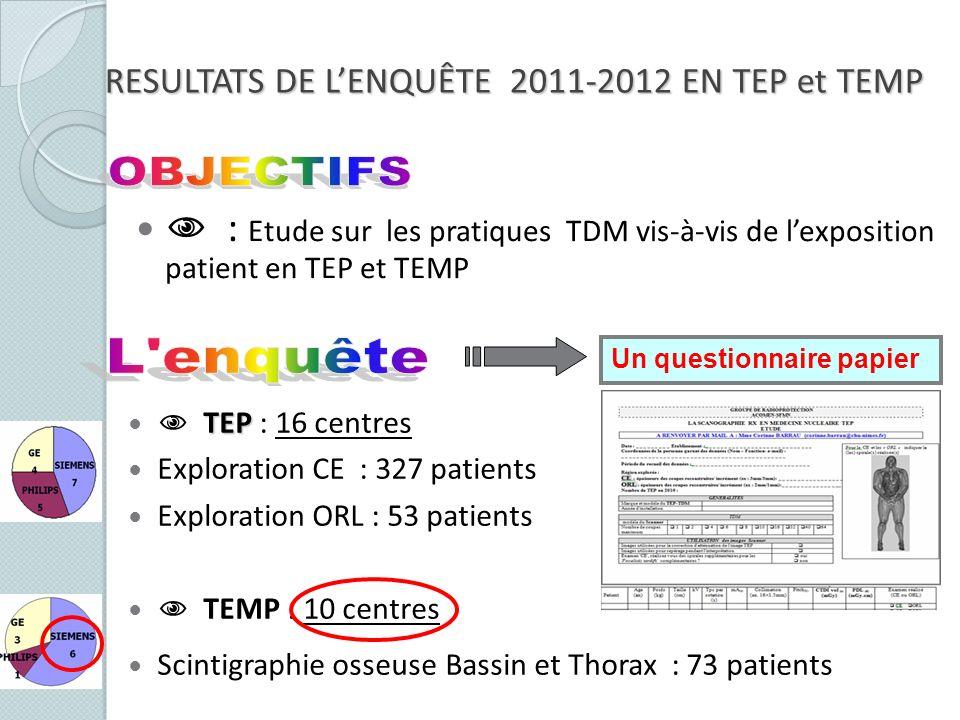 : Etude sur les pratiques TDM vis-à-vis de lexposition patient en TEP et TEMP RESULTATS DE LENQUÊTE 2011-2012 EN TEP et TEMP RESULTATS DE LENQUÊTE 201