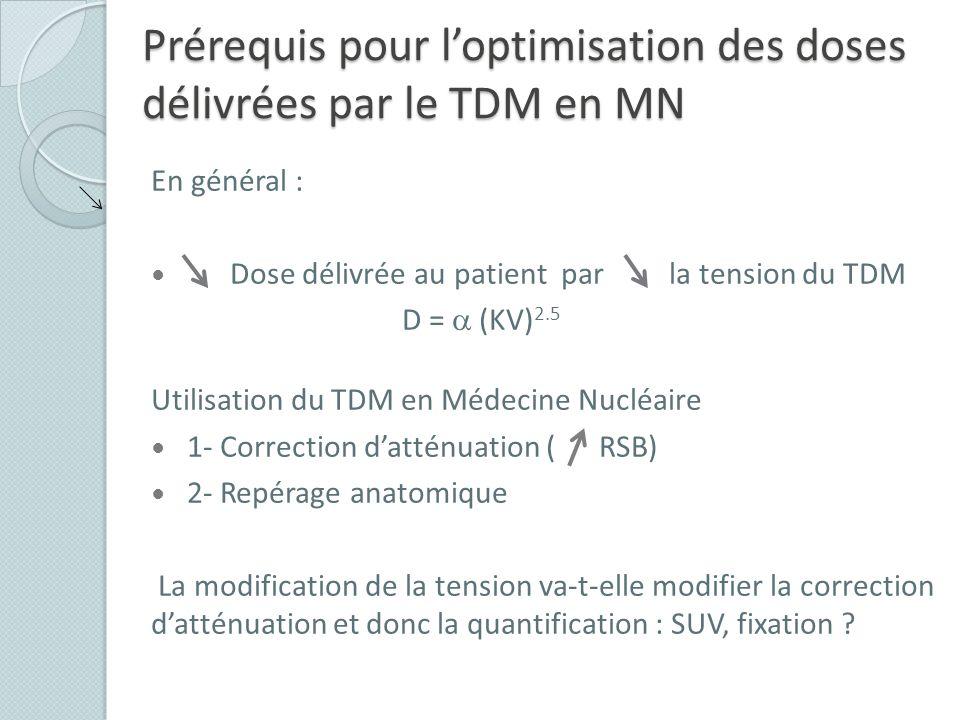Prérequis pour loptimisation des doses délivrées par le TDM en MN En général : Dose délivrée au patient par la tension du TDM D = (KV) 2.5 Utilisation