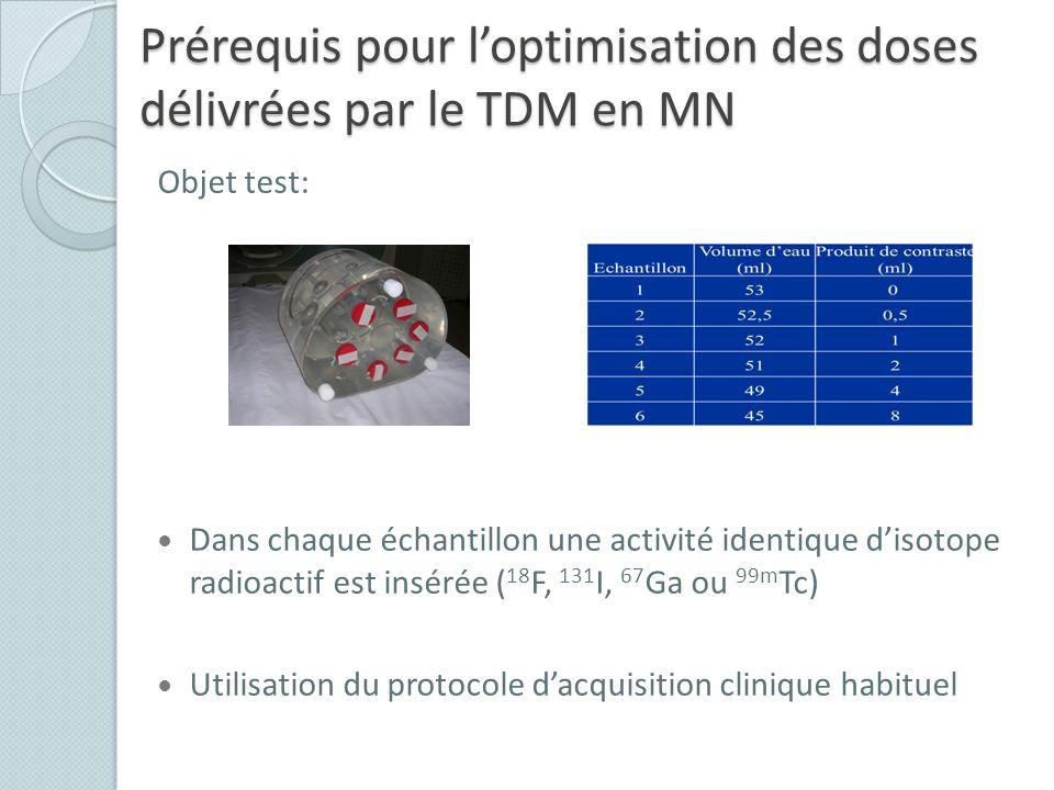 Prérequis pour loptimisation des doses délivrées par le TDM en MN Objet test: Dans chaque échantillon une activité identique disotope radioactif est i