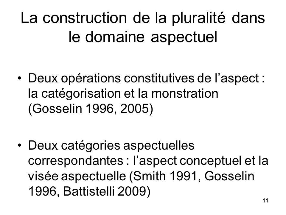 11 La construction de la pluralité dans le domaine aspectuel Deux opérations constitutives de laspect : la catégorisation et la monstration (Gosselin