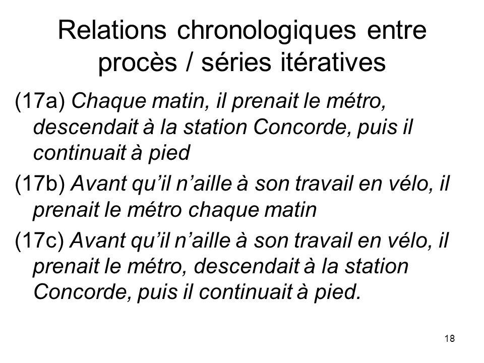 18 Relations chronologiques entre procès / séries itératives (17a) Chaque matin, il prenait le métro, descendait à la station Concorde, puis il contin
