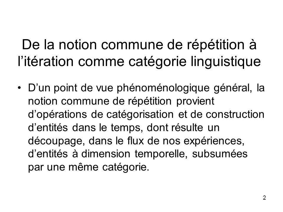 2 De la notion commune de répétition à litération comme catégorie linguistique Dun point de vue phénoménologique général, la notion commune de répétit