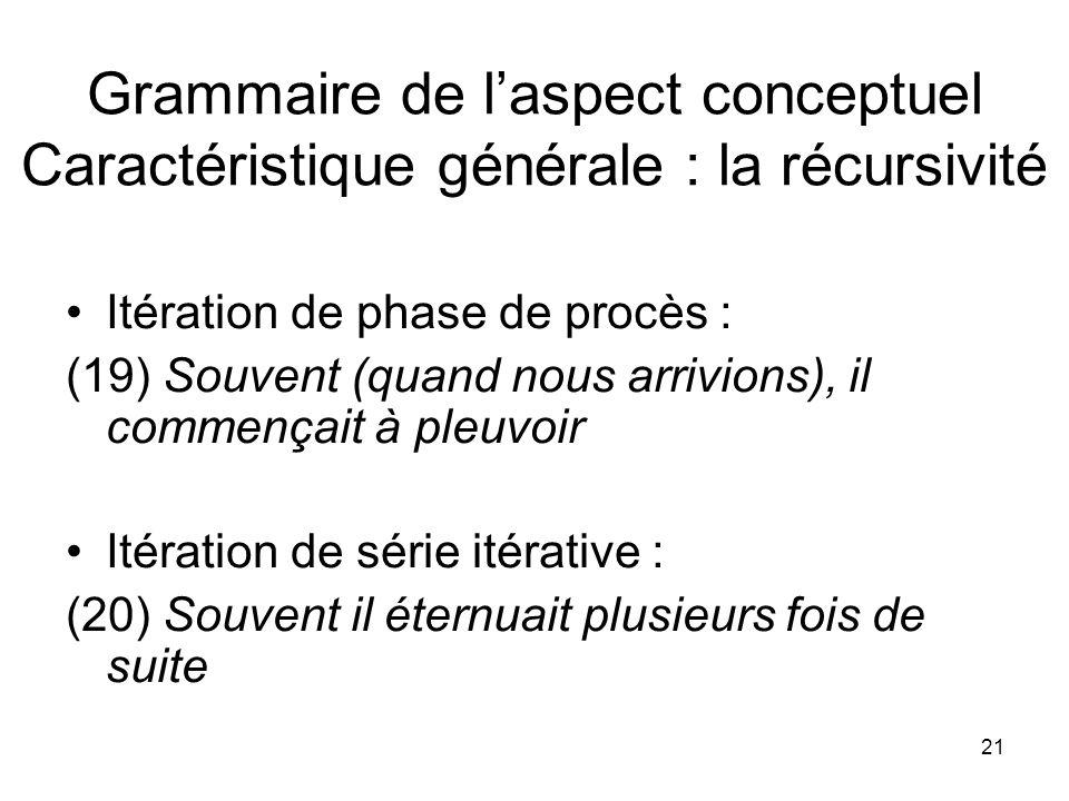 21 Grammaire de laspect conceptuel Caractéristique générale : la récursivité Itération de phase de procès : (19) Souvent (quand nous arrivions), il co