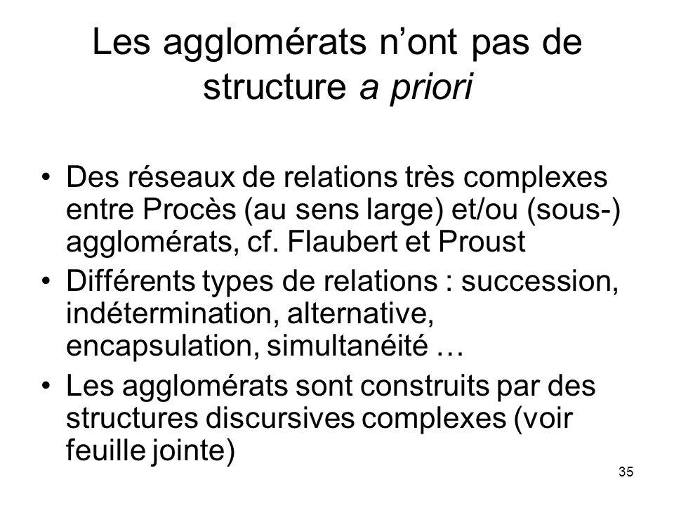 35 Les agglomérats nont pas de structure a priori Des réseaux de relations très complexes entre Procès (au sens large) et/ou (sous-) agglomérats, cf.
