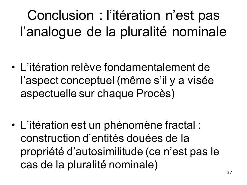 37 Conclusion : litération nest pas lanalogue de la pluralité nominale Litération relève fondamentalement de laspect conceptuel (même sil y a visée as