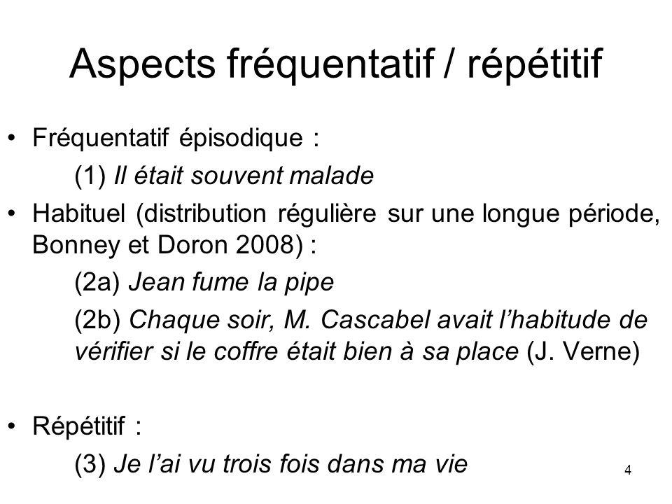 4 Aspects fréquentatif / répétitif Fréquentatif épisodique : (1) Il était souvent malade Habituel (distribution régulière sur une longue période, Bonn