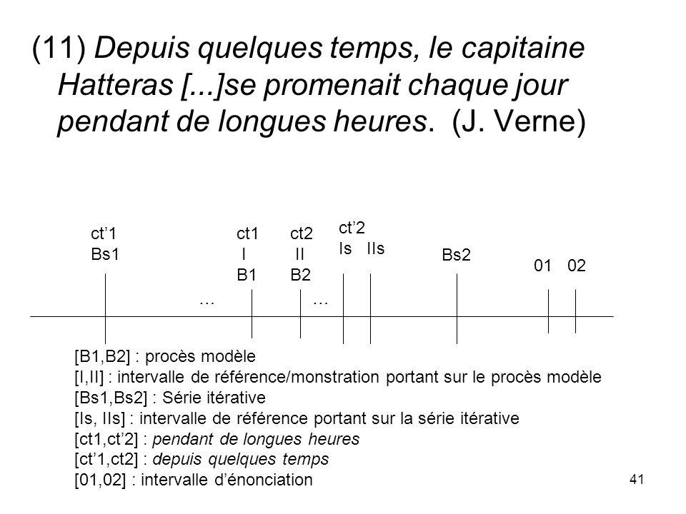 41 (11) Depuis quelques temps, le capitaine Hatteras [...]se promenait chaque jour pendant de longues heures. (J. Verne) 01 02 ct1 Bs1 Bs2 ct1 I B1 ct