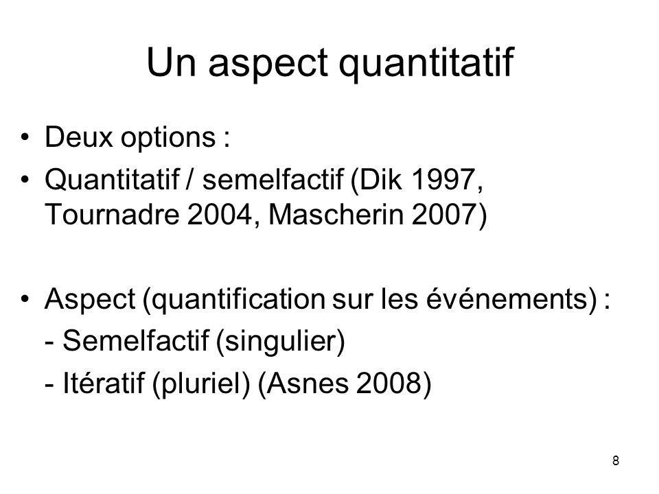 8 Un aspect quantitatif Deux options : Quantitatif / semelfactif (Dik 1997, Tournadre 2004, Mascherin 2007) Aspect (quantification sur les événements)