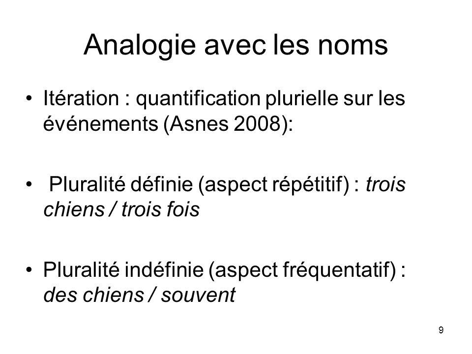 9 Analogie avec les noms Itération : quantification plurielle sur les événements (Asnes 2008): Pluralité définie (aspect répétitif) : trois chiens / t