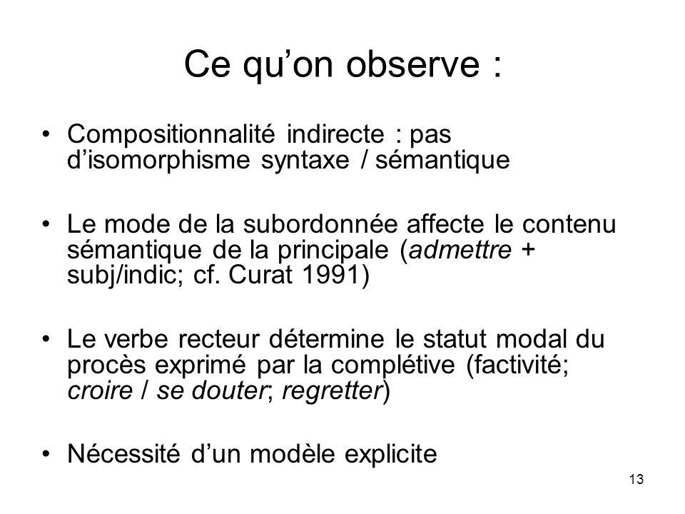 13 Ce quon observe : Compositionnalité indirecte : pas disomorphisme syntaxe / sémantique Le mode de la subordonnée affecte le contenu sémantique de l