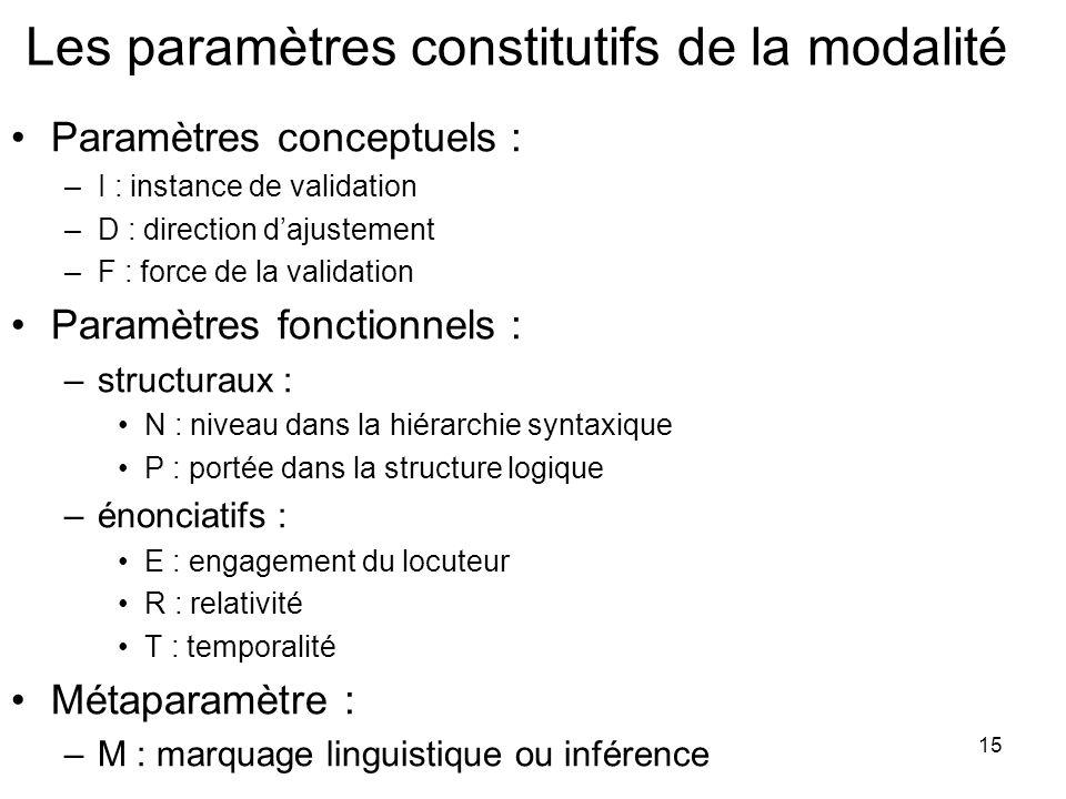 15 Les paramètres constitutifs de la modalité Paramètres conceptuels : –I : instance de validation –D : direction dajustement –F : force de la validat
