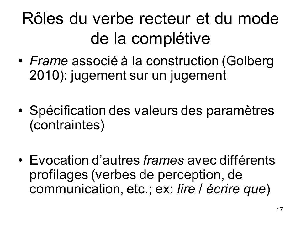 17 Rôles du verbe recteur et du mode de la complétive Frame associé à la construction (Golberg 2010): jugement sur un jugement Spécification des valeu