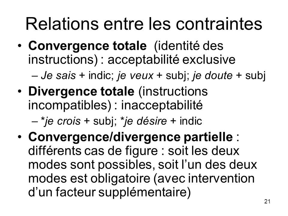 21 Relations entre les contraintes Convergence totale (identité des instructions) : acceptabilité exclusive –Je sais + indic; je veux + subj; je doute