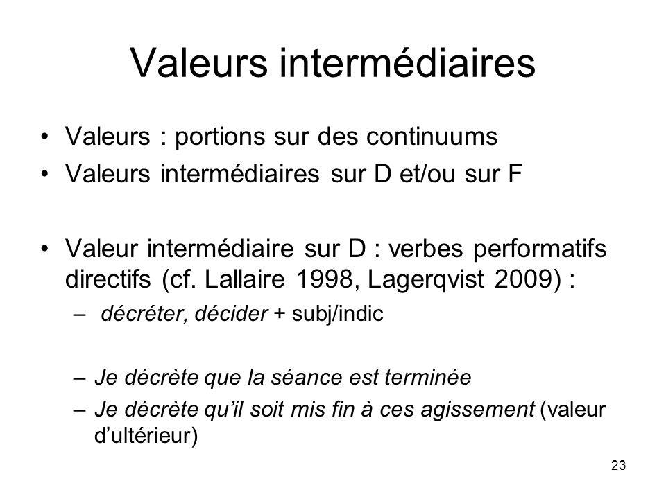 23 Valeurs intermédiaires Valeurs : portions sur des continuums Valeurs intermédiaires sur D et/ou sur F Valeur intermédiaire sur D : verbes performat
