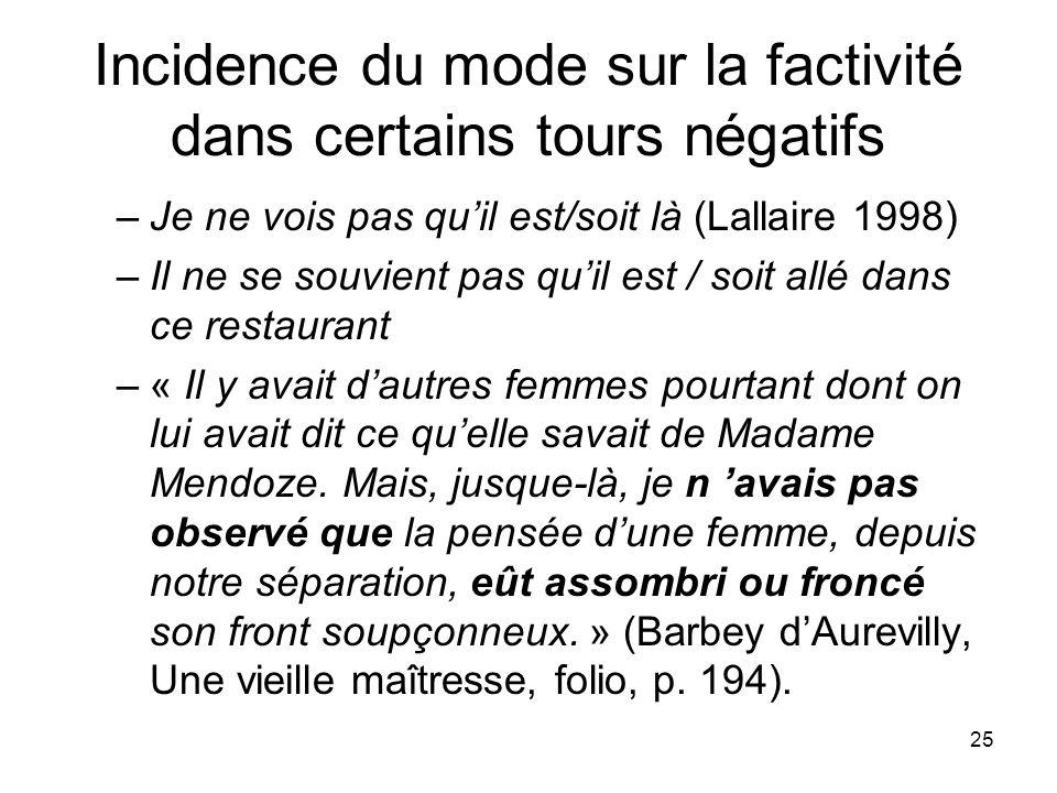25 Incidence du mode sur la factivité dans certains tours négatifs –Je ne vois pas quil est/soit là (Lallaire 1998) –Il ne se souvient pas quil est /