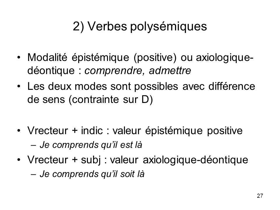 27 2) Verbes polysémiques Modalité épistémique (positive) ou axiologique- déontique : comprendre, admettre Les deux modes sont possibles avec différen
