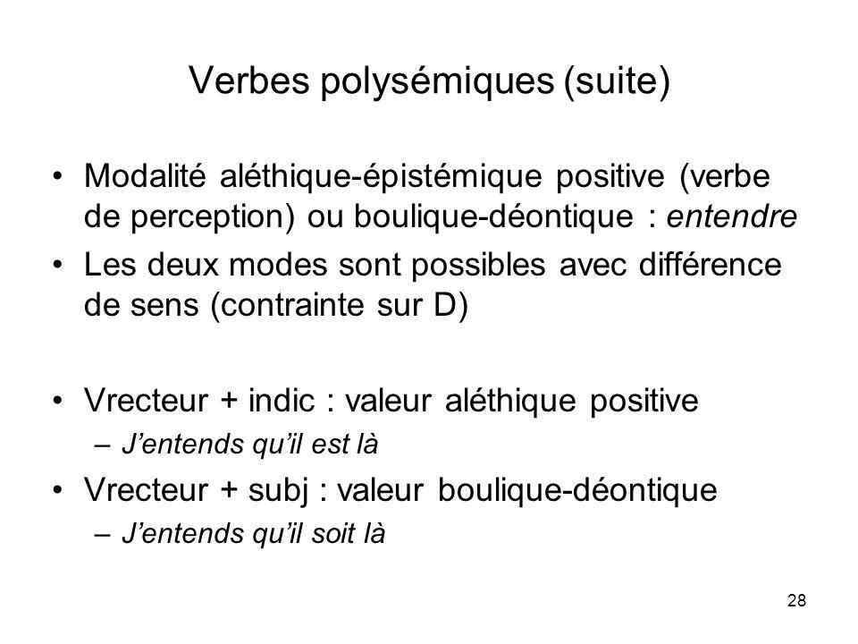 28 Verbes polysémiques (suite) Modalité aléthique-épistémique positive (verbe de perception) ou boulique-déontique : entendre Les deux modes sont poss