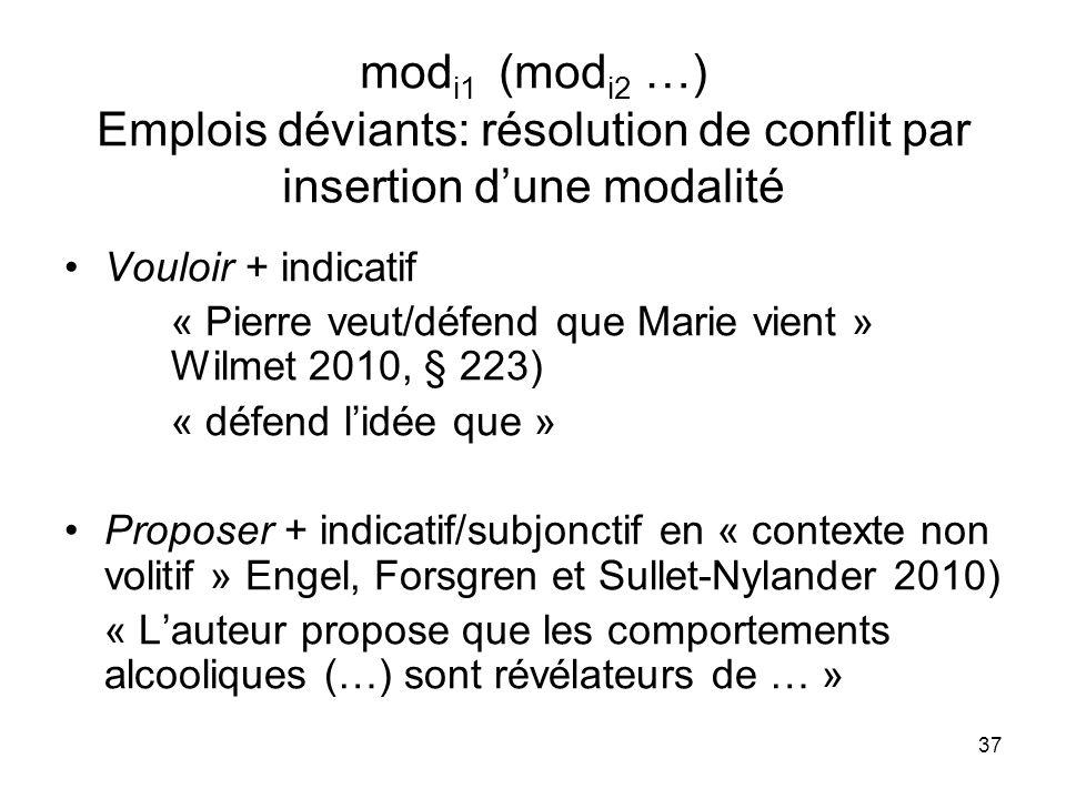37 mod i1 (mod i2 …) Emplois déviants: résolution de conflit par insertion dune modalité Vouloir + indicatif « Pierre veut/défend que Marie vient » Wi