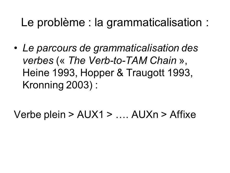 Le problème : la grammaticalisation : Le parcours de grammaticalisation des verbes (« The Verb-to-TAM Chain », Heine 1993, Hopper & Traugott 1993, Kro