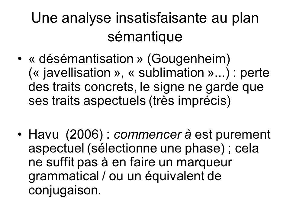 Une analyse insatisfaisante au plan sémantique « désémantisation » (Gougenheim) (« javellisation », « sublimation »...) : perte des traits concrets, l