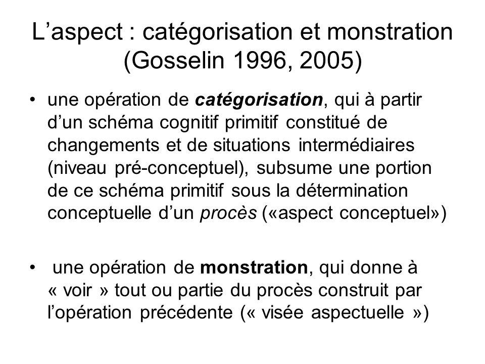 Laspect : catégorisation et monstration (Gosselin 1996, 2005) une opération de catégorisation, qui à partir dun schéma cognitif primitif constitué de