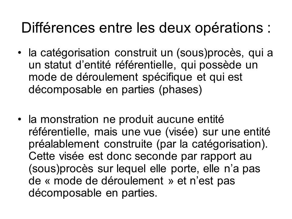 Différences entre les deux opérations : la catégorisation construit un (sous)procès, qui a un statut dentité référentielle, qui possède un mode de dér
