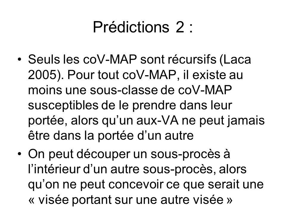 Prédictions 2 : Seuls les coV-MAP sont récursifs (Laca 2005). Pour tout coV-MAP, il existe au moins une sous-classe de coV-MAP susceptibles de le pren