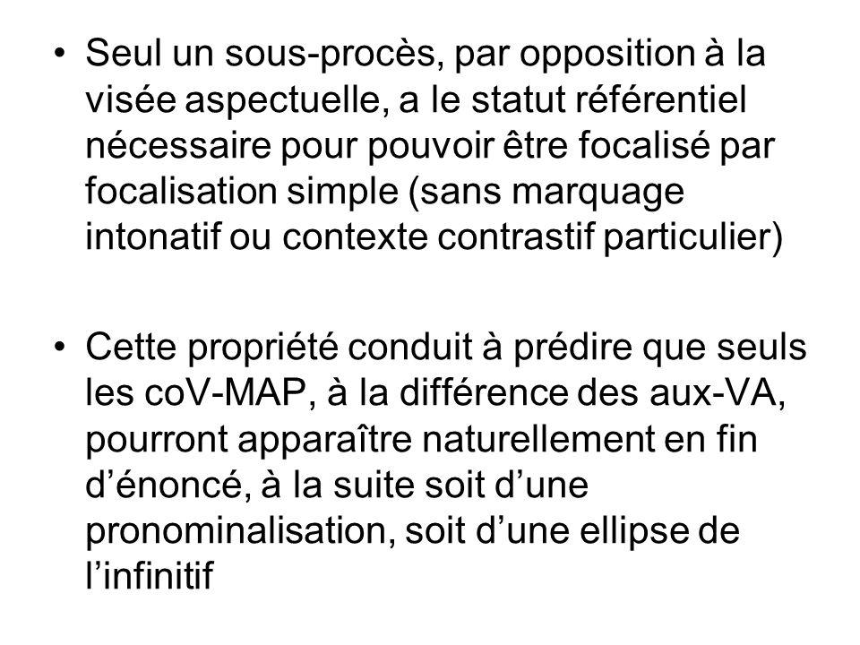 Seul un sous-procès, par opposition à la visée aspectuelle, a le statut référentiel nécessaire pour pouvoir être focalisé par focalisation simple (san