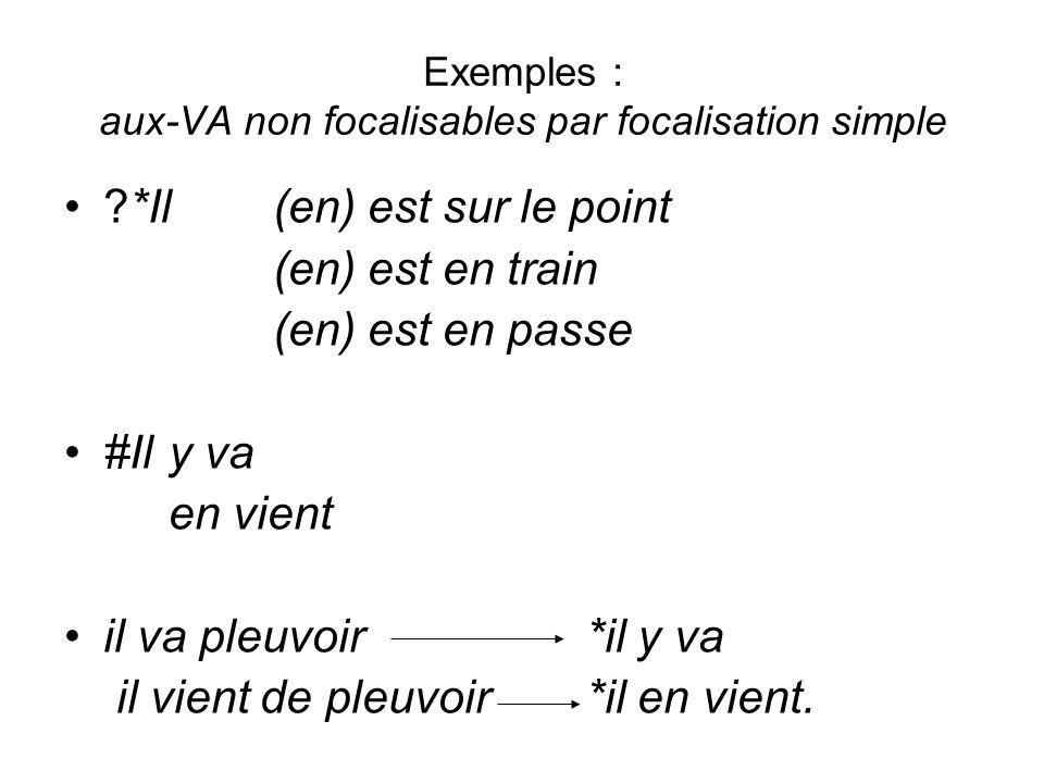 Exemples : aux-VA non focalisables par focalisation simple ?*Il(en) est sur le point (en) est en train (en) est en passe #Ily va en vient il va pleuvo