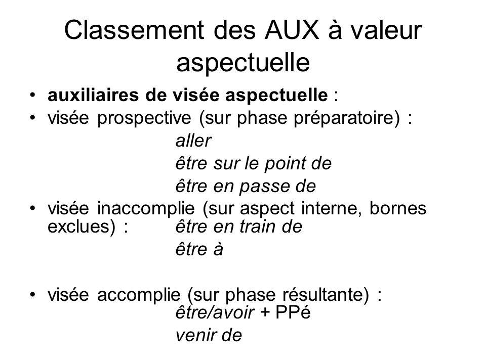 Classement des AUX à valeur aspectuelle auxiliaires de visée aspectuelle : visée prospective (sur phase préparatoire) : aller être sur le point de êtr