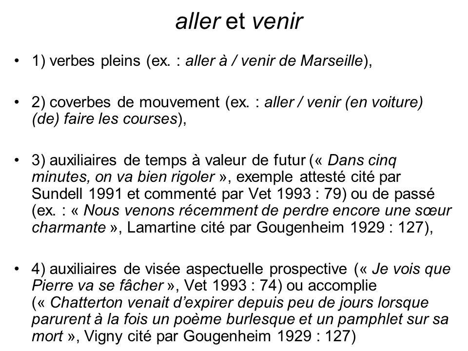 aller et venir 1) verbes pleins (ex. : aller à / venir de Marseille), 2) coverbes de mouvement (ex. : aller / venir (en voiture) (de) faire les course