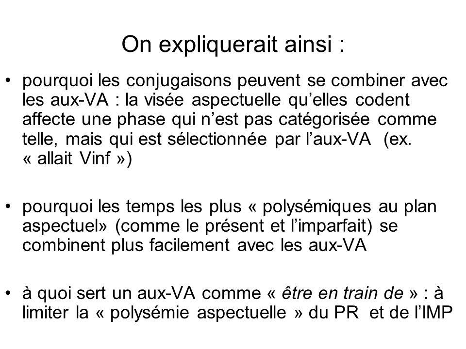 On expliquerait ainsi : pourquoi les conjugaisons peuvent se combiner avec les aux-VA : la visée aspectuelle quelles codent affecte une phase qui nest