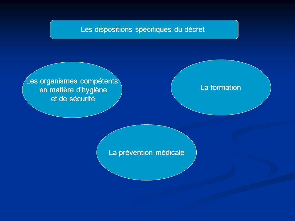Les dispositions spécifiques du décret Les organismes compétents en matière dhygiène et de sécurité La prévention médicale La formation