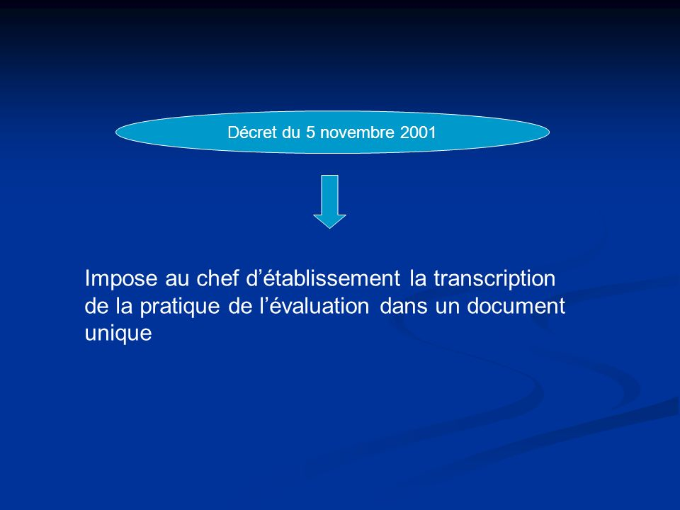 Décret du 5 novembre 2001 Impose au chef détablissement la transcription de la pratique de lévaluation dans un document unique