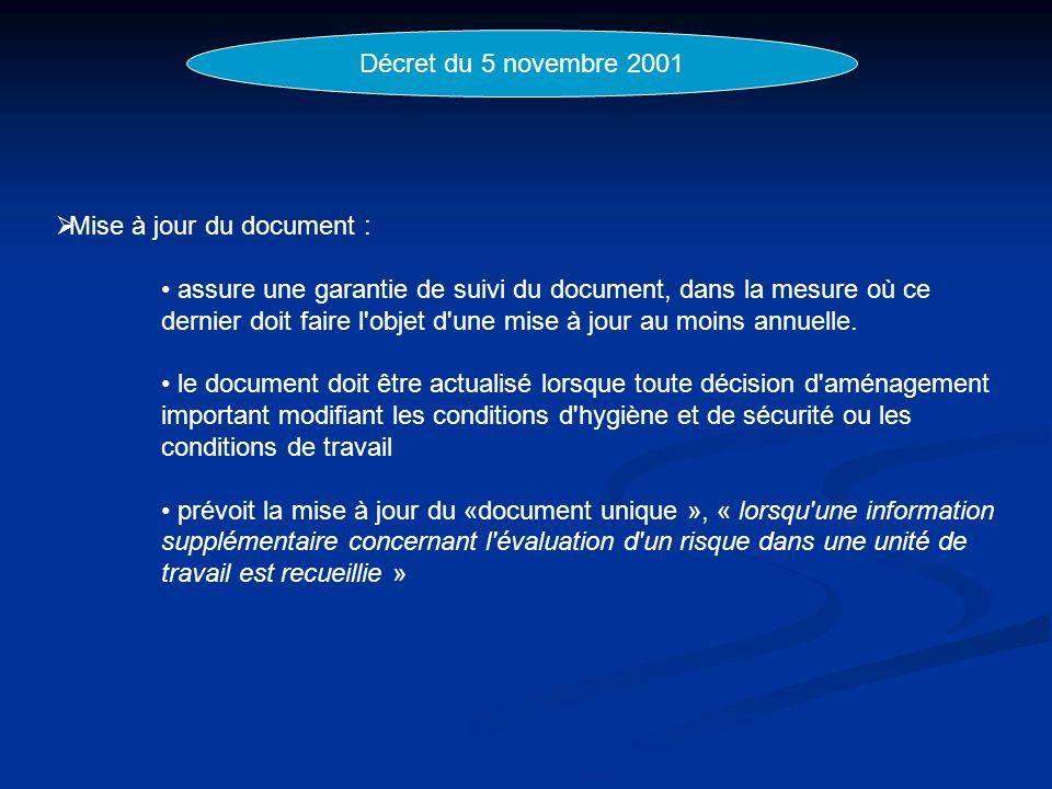 Mise à jour du document : assure une garantie de suivi du document, dans la mesure où ce dernier doit faire l'objet d'une mise à jour au moins annuell