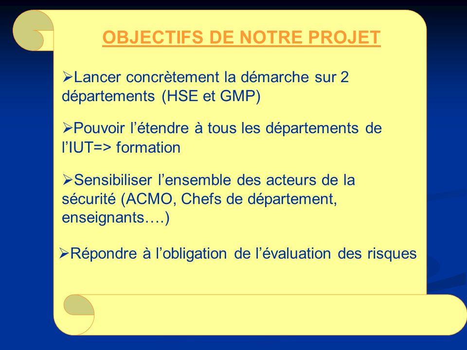 OBJECTIFS DE NOTRE PROJET Lancer concrètement la démarche sur 2 départements (HSE et GMP) Sensibiliser lensemble des acteurs de la sécurité (ACMO, Che