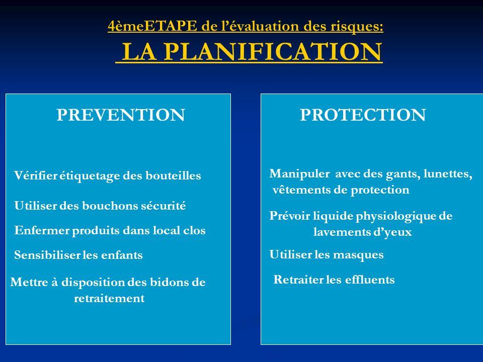 4èmeETAPE de lévaluation des risques: LA PLANIFICATION PREVENTIONPROTECTION Manipuler avec des gants, lunettes, vêtements de protection Vérifier étiqu