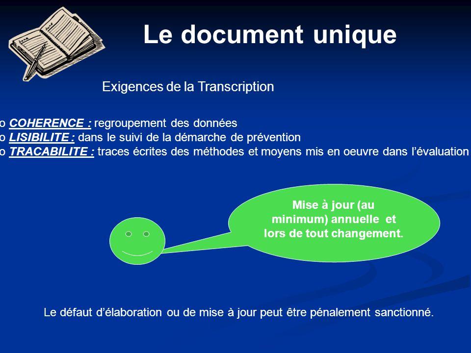 Le document unique Exigences de la Transcription o COHERENCE : regroupement des données o LISIBILITE : dans le suivi de la démarche de prévention o TR