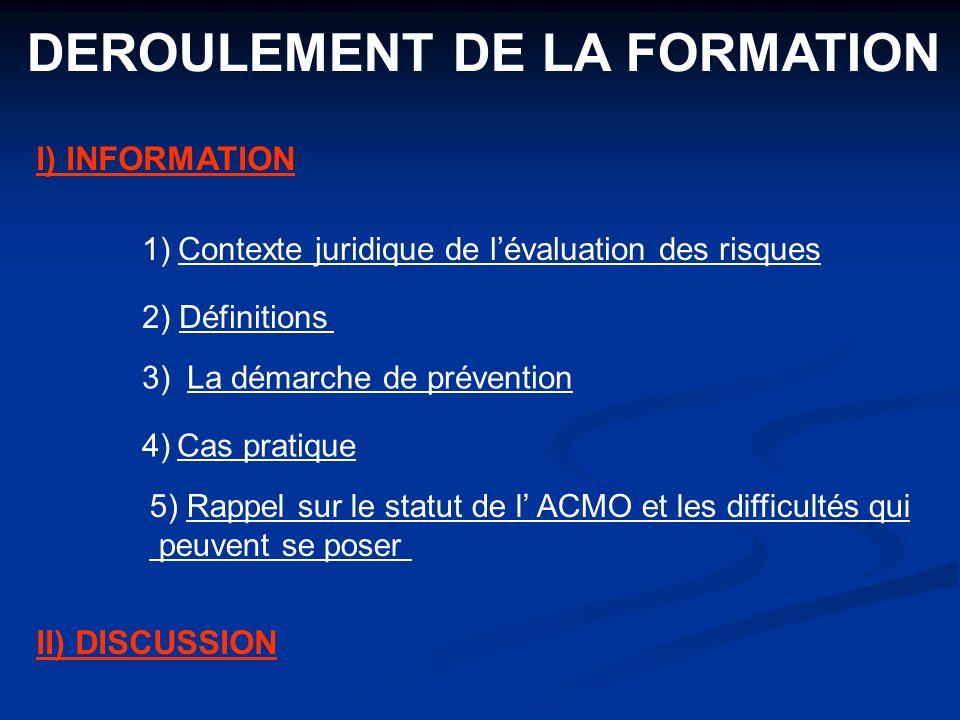 I) INFORMATION II) DISCUSSION 2) Définitions 3) La démarche de prévention 5) Rappel sur le statut de l ACMO et les difficultés qui peuvent se poser DE