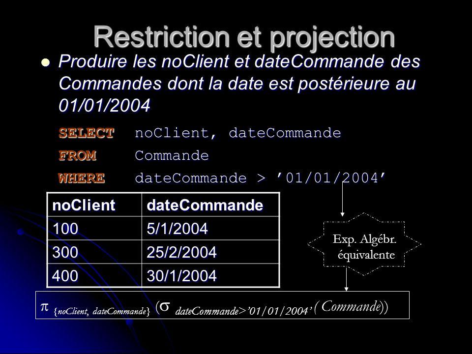 Restriction et projection Produire les noClient et dateCommande des Commandes dont la date est postérieure au 01/01/2004 Produire les noClient et date