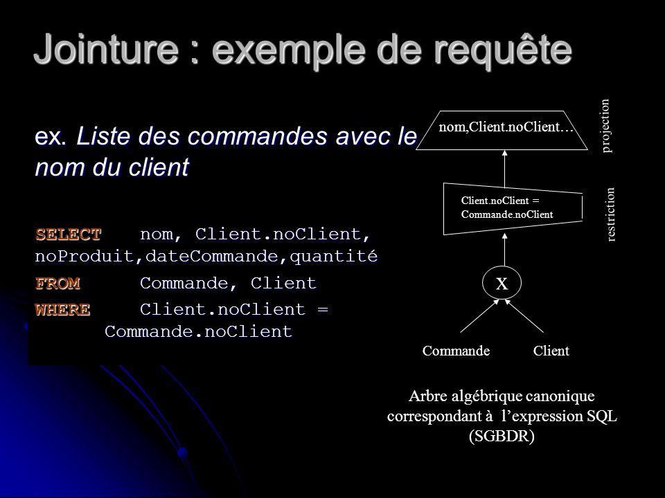 Jointure : exemple de requête ex. Liste des commandes avec le nom du client SELECTnom, Client.noClient, noProduit,dateCommande,quantité FROMCommande,