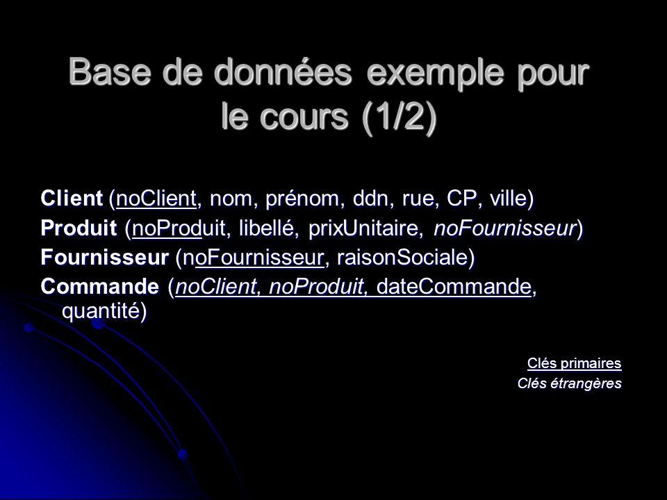 Base de données exemple pour le cours (1/2) Client (noClient, nom, prénom, ddn, rue, CP, ville) Produit (noProduit, libellé, prixUnitaire, noFournisse