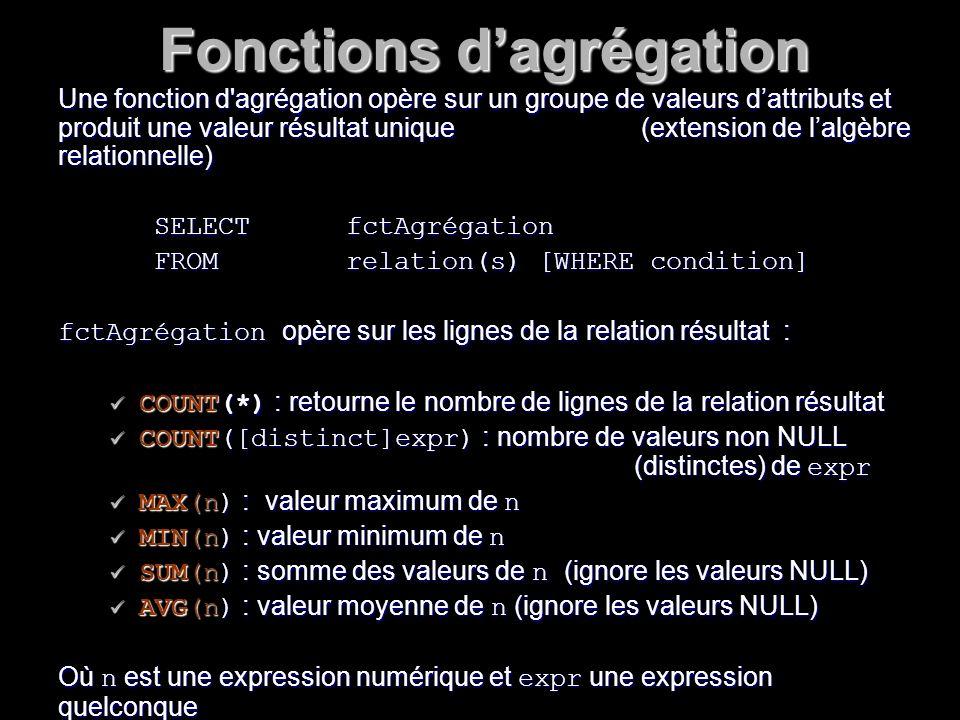 Fonctions dagrégation Une fonction d'agrégation opère sur un groupe de valeurs dattributs et produit une valeur résultat unique (extension de lalgèbre