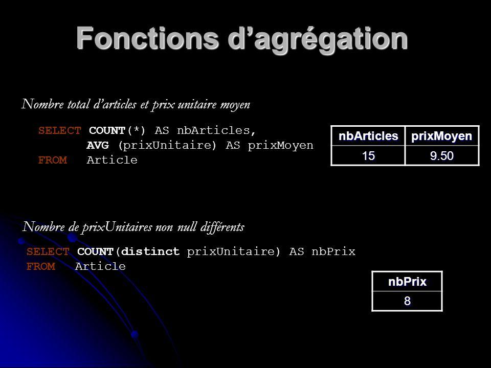 Fonctions dagrégation Nombre total darticles et prix unitaire moyen SELECT COUNT(*) AS nbArticles, AVG (prixUnitaire) AS prixMoyen FROMArticle nbArtic
