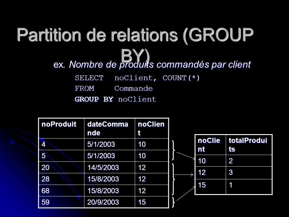 Partition de relations (GROUP BY) ex. Nombre de produits commandés par client SELECT noClient, COUNT(*) FROM Commande GROUP BY noClient noProduit date