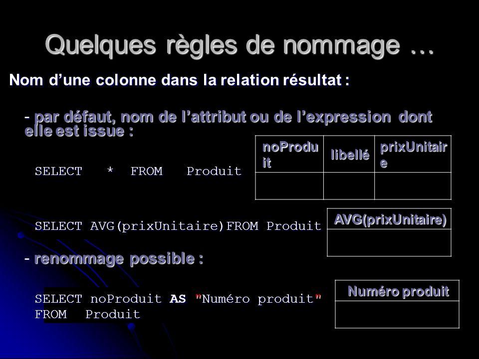 Quelques règles de nommage … Nom dune colonne dans la relation résultat : - par défaut, nom de lattribut ou de lexpression dont elle est issue : SELEC